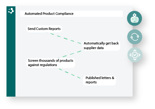Comp Visual Automation_500x353