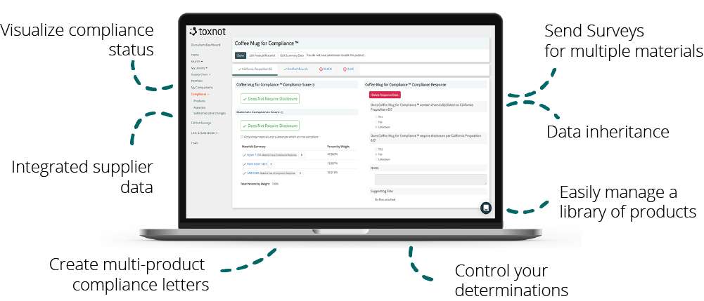 Compliance Features Visual